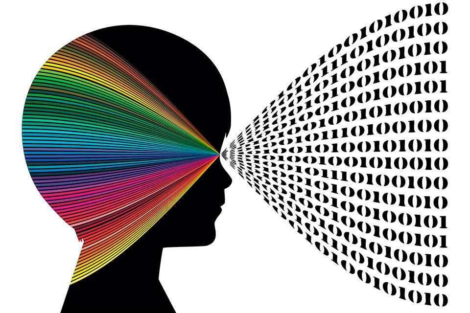 Percepción visual...